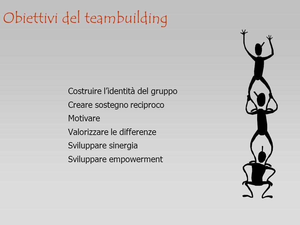 Obiettivi del teambuilding
