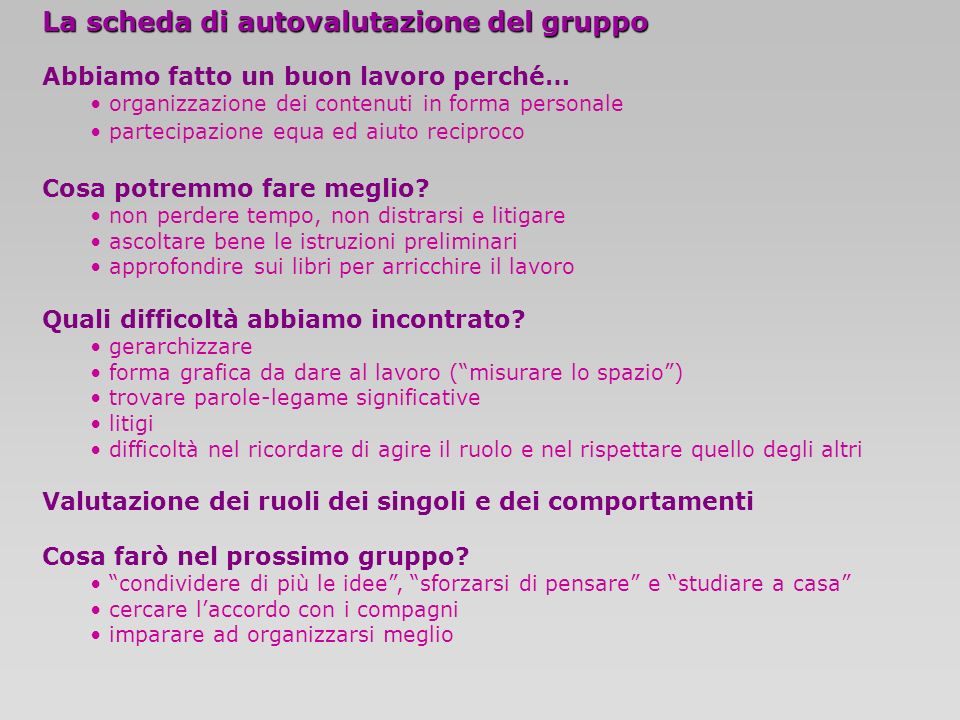 La scheda di autovalutazione del gruppo