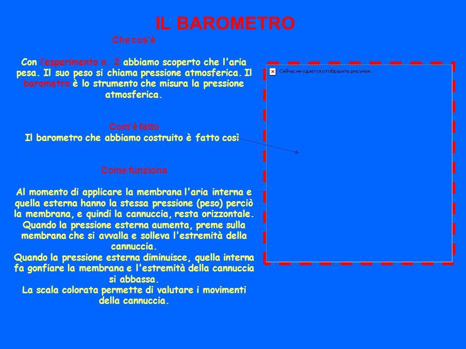 La scala colorata permette di valutare i movimenti della cannuccia.