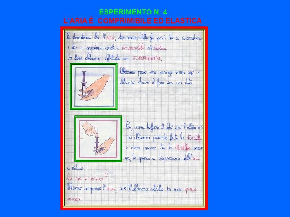 ESPERIMENTO N. 4 L'ARIA È COMPRIMIBILE ED ELASTICA