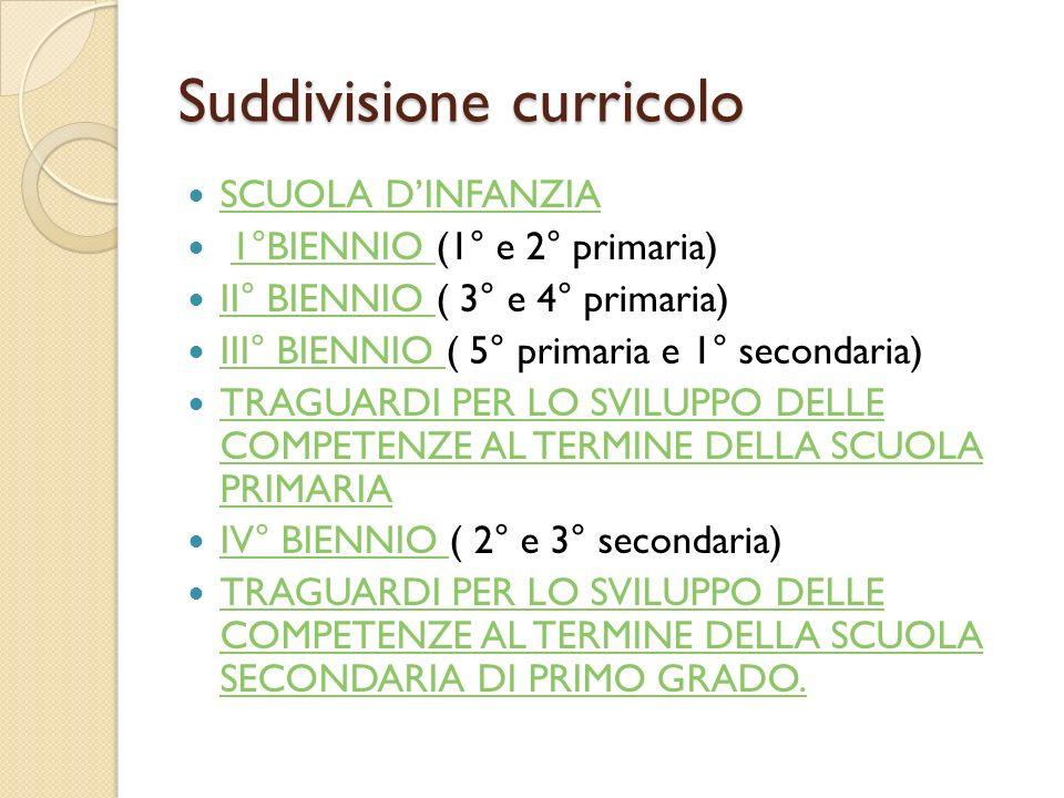 Suddivisione curricolo