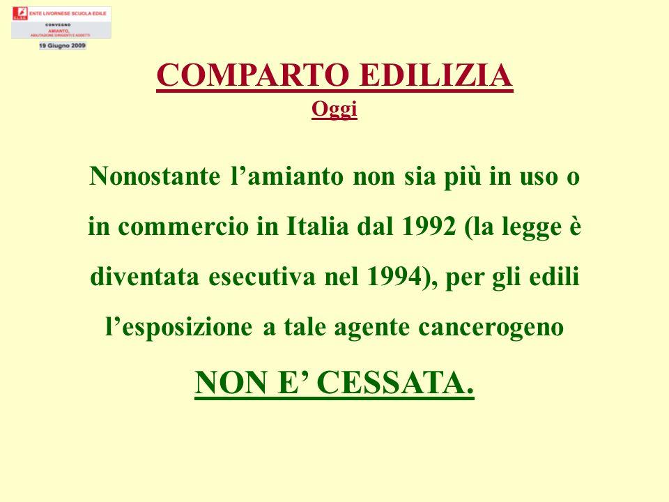 COMPARTO EDILIZIA Oggi.