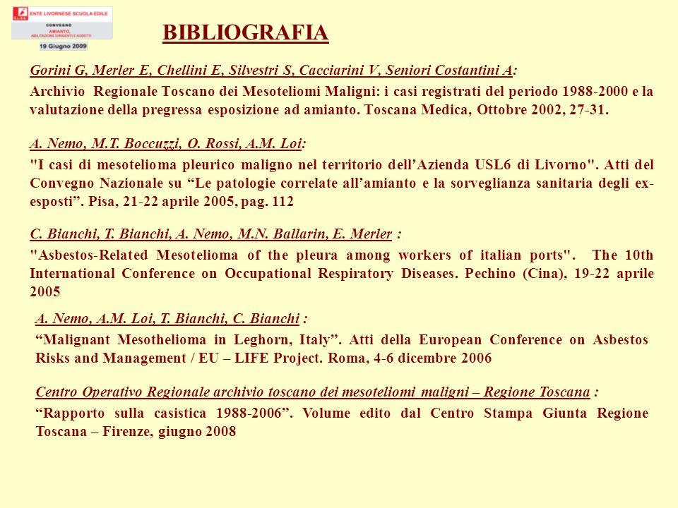 BIBLIOGRAFIA Gorini G, Merler E, Chellini E, Silvestri S, Cacciarini V, Seniori Costantini A: