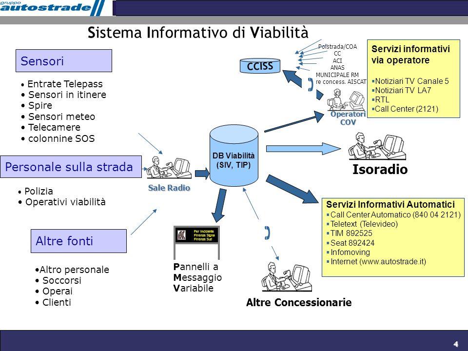   Sistema Informativo di Viabilità Isoradio Sensori