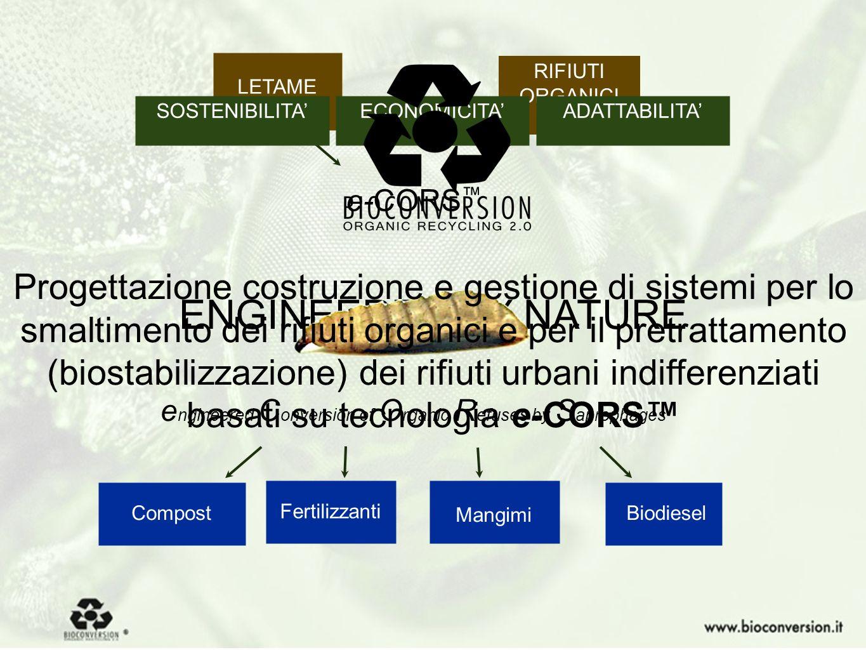 LETAME RIFIUTI ORGANICI. SOSTENIBILITA' ECONOMICITA' ADATTABILITA' e-CORS™