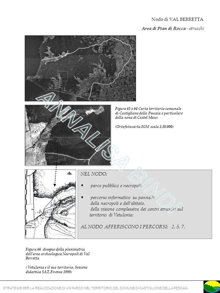 ANNALISA BINDI NEL NODO: parco pubblico e necropoli;