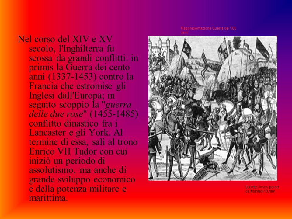 Rappresentazione Guerra dei 100 anni