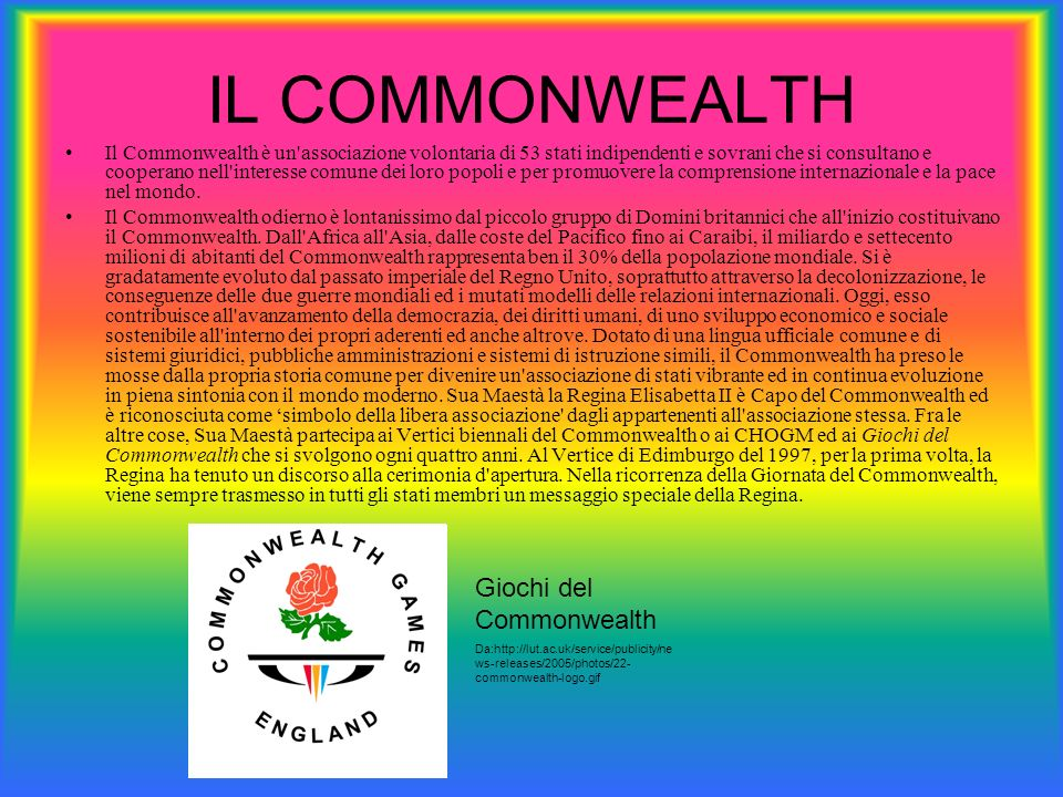 IL COMMONWEALTH Giochi del Commonwealth