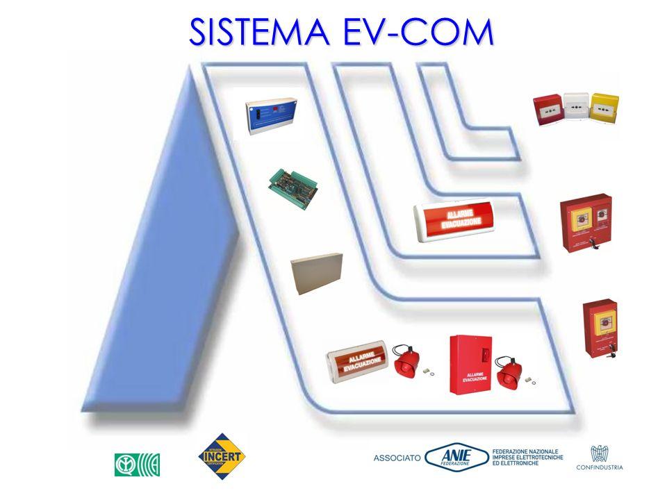 SISTEMA EV-COM