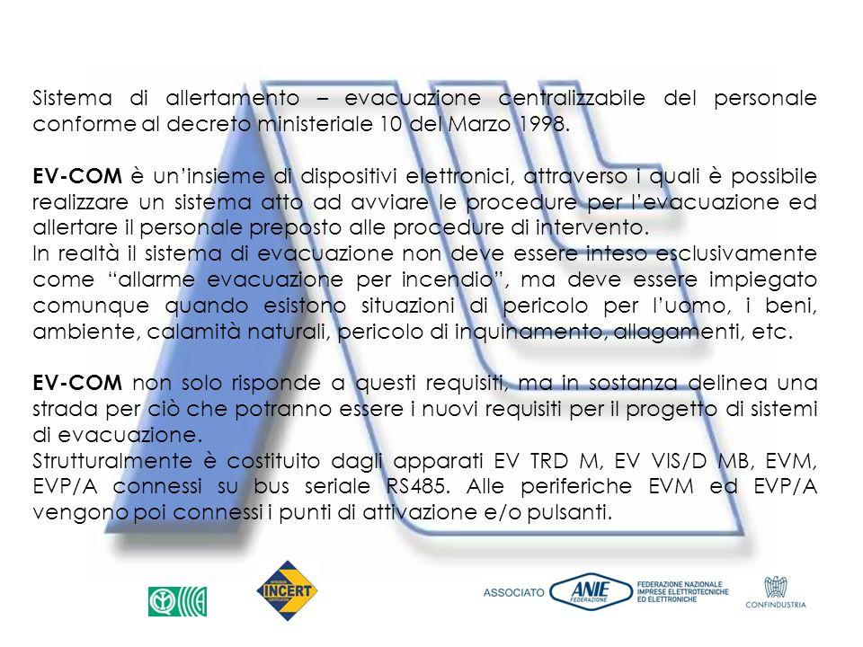 Sistema di allertamento – evacuazione centralizzabile del personale conforme al decreto ministeriale 10 del Marzo 1998.