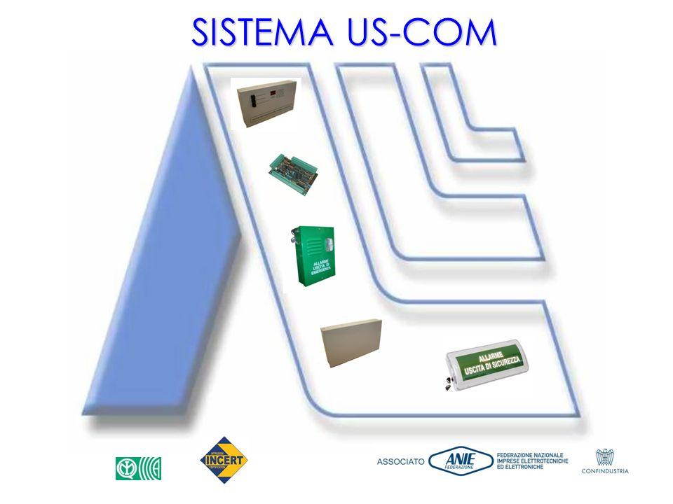 SISTEMA US-COM