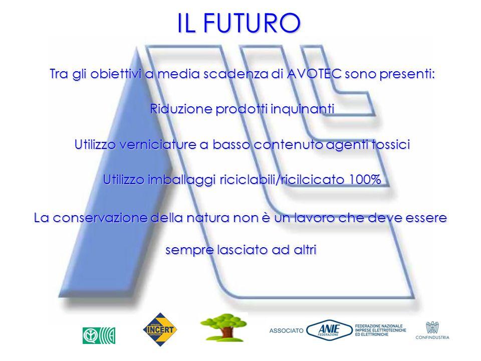 IL FUTURO Tra gli obiettivi a media scadenza di AVOTEC sono presenti: