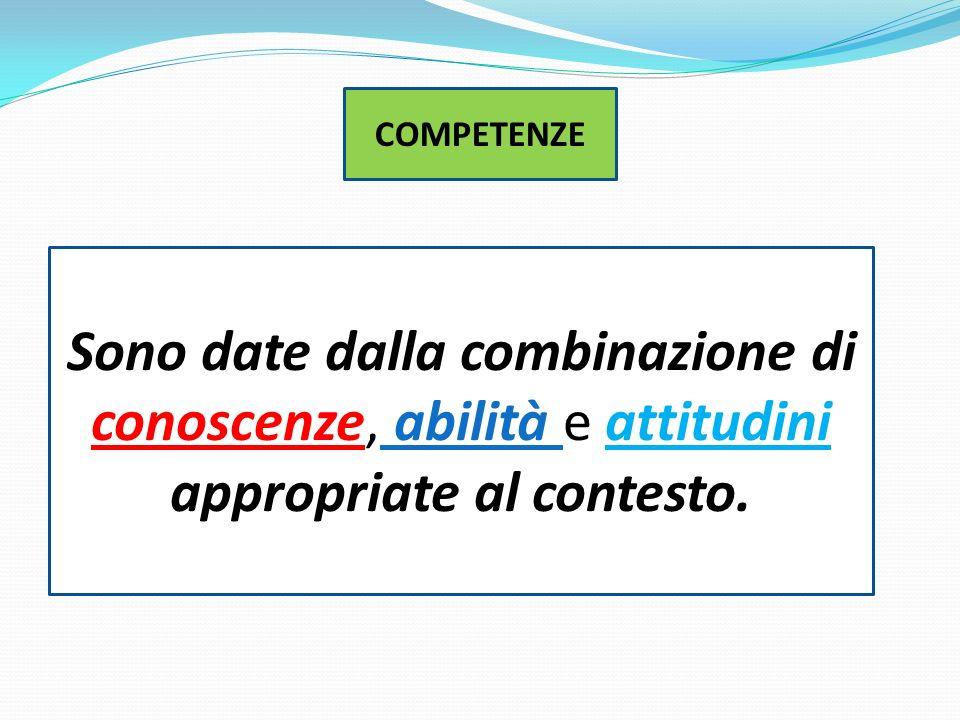 COMPETENZE Sono date dalla combinazione di conoscenze, abilità e attitudini appropriate al contesto.