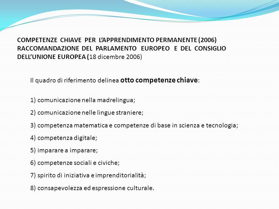 COMPETENZE CHIAVE PER L'APPRENDIMENTO PERMANENTE (2006) RACCOMANDAZIONE DEL PARLAMENTO EUROPEO E DEL CONSIGLIO dell'Unione europea (18 dicembre 2006)