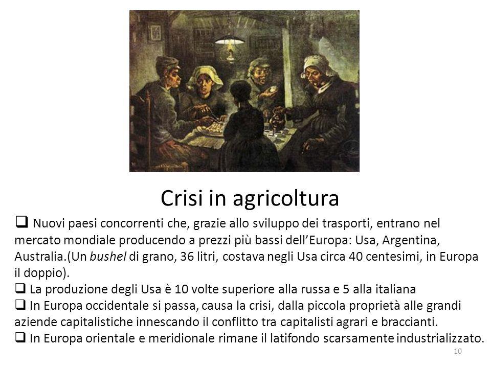 Crisi in agricoltura