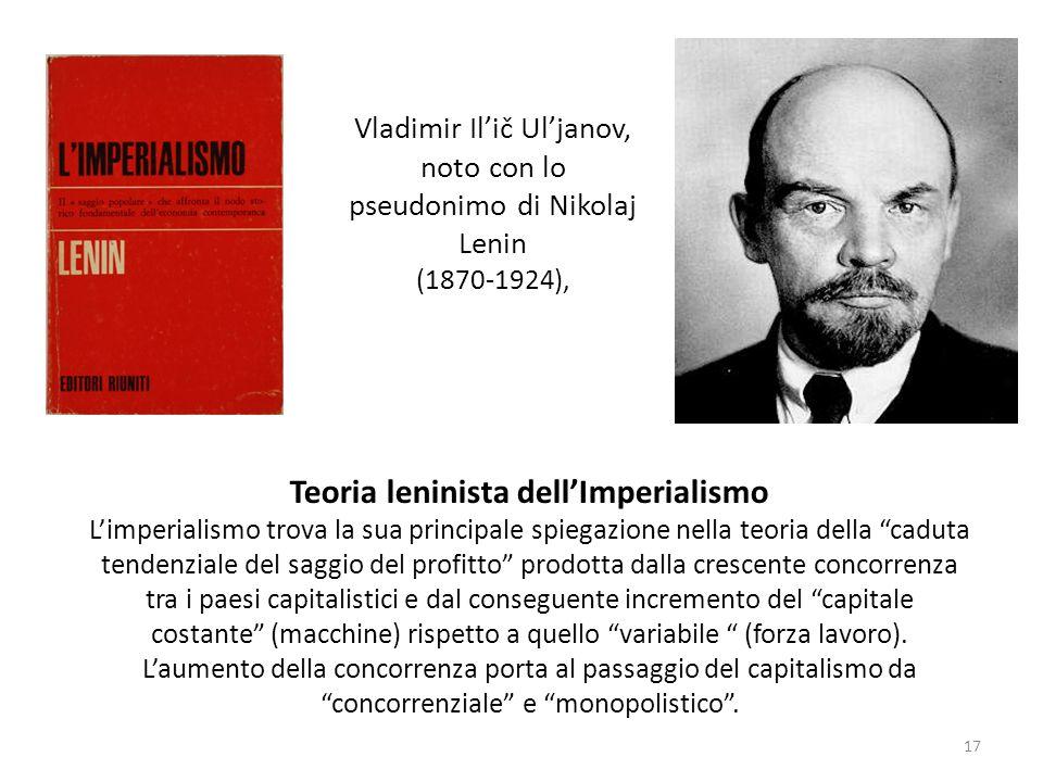 Teoria leninista dell'Imperialismo