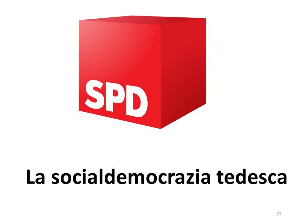 La socialdemocrazia tedesca