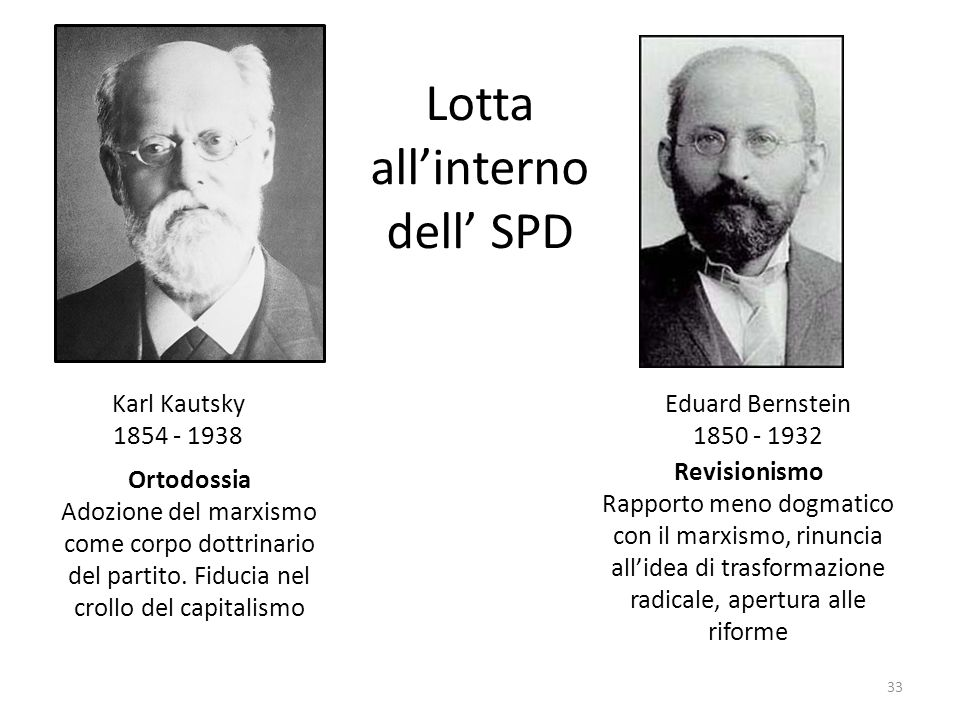 Lotta all'interno dell' SPD Karl Kautsky 1854 - 1938 Eduard Bernstein