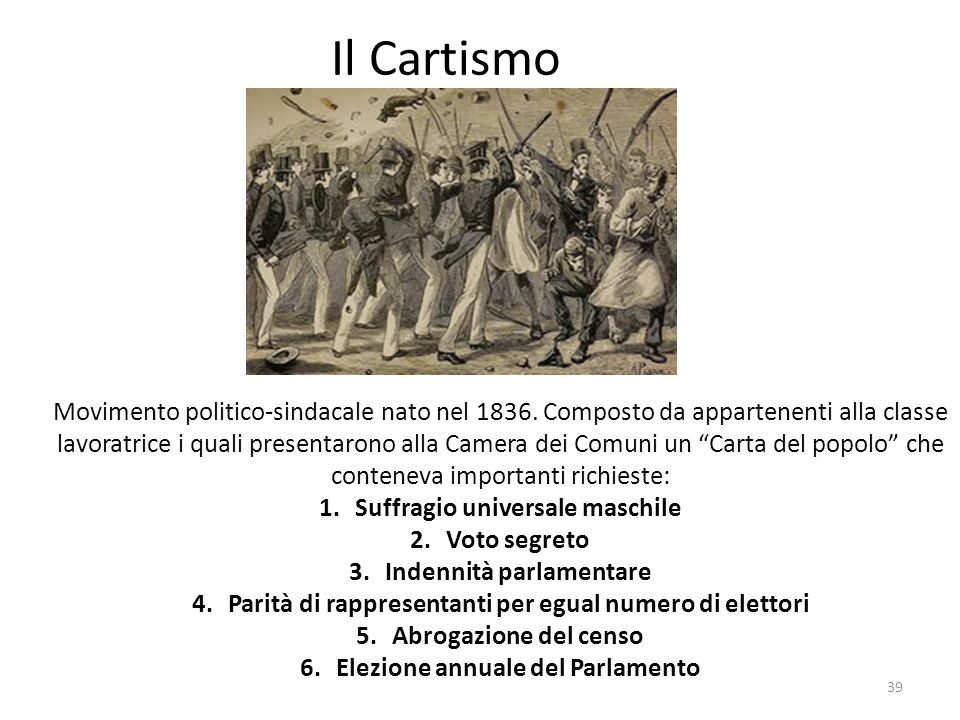 Il Cartismo