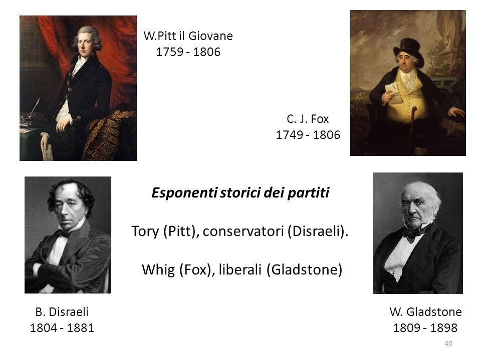 Esponenti storici dei partiti