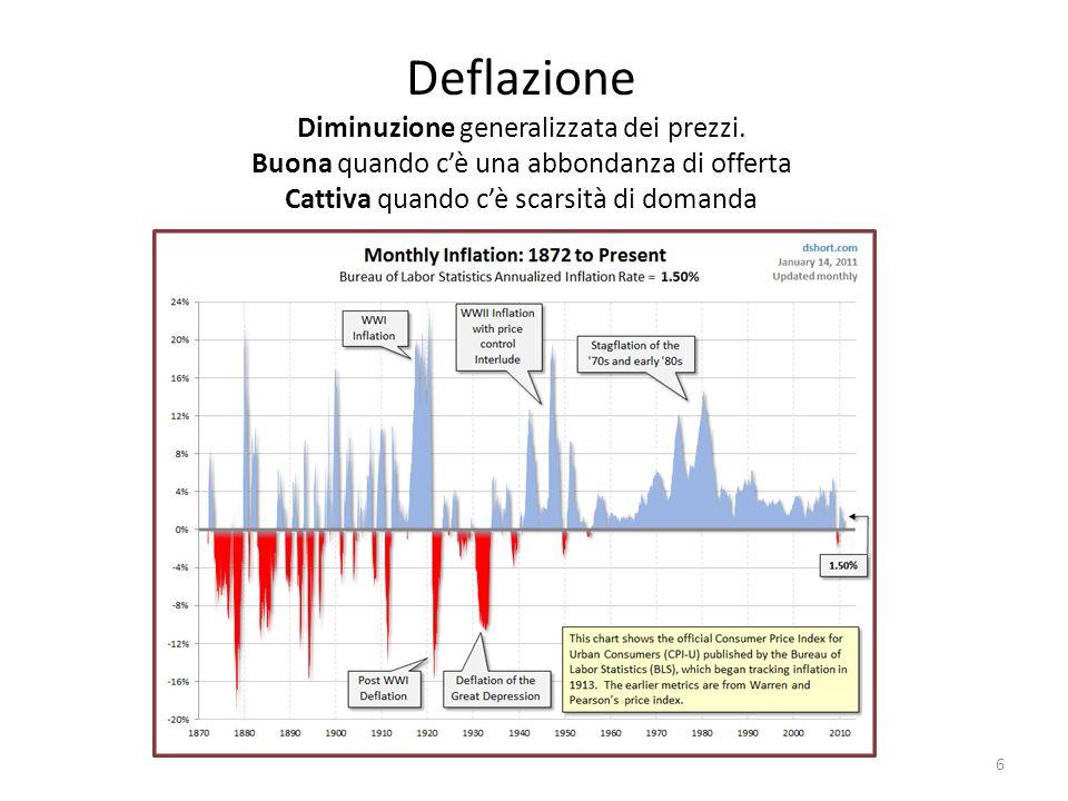 Deflazione Diminuzione generalizzata dei prezzi.