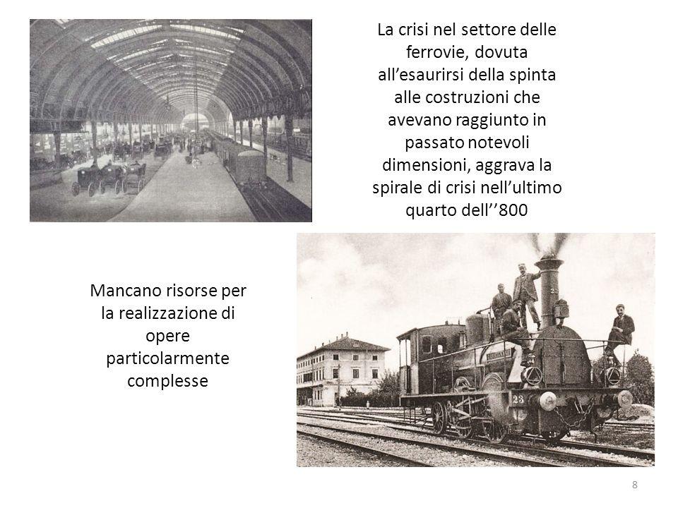 La crisi nel settore delle ferrovie, dovuta all'esaurirsi della spinta alle costruzioni che avevano raggiunto in passato notevoli dimensioni, aggrava la spirale di crisi nell'ultimo quarto dell''800