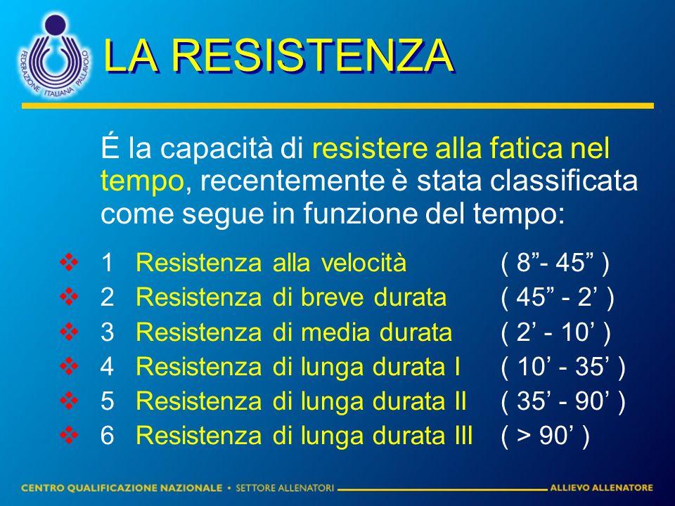 LA RESISTENZA É la capacità di resistere alla fatica nel tempo, recentemente è stata classificata come segue in funzione del tempo: