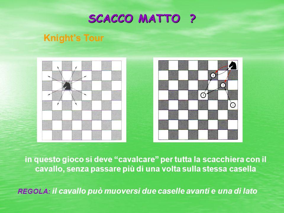 SCACCO MATTO Knight's Tour