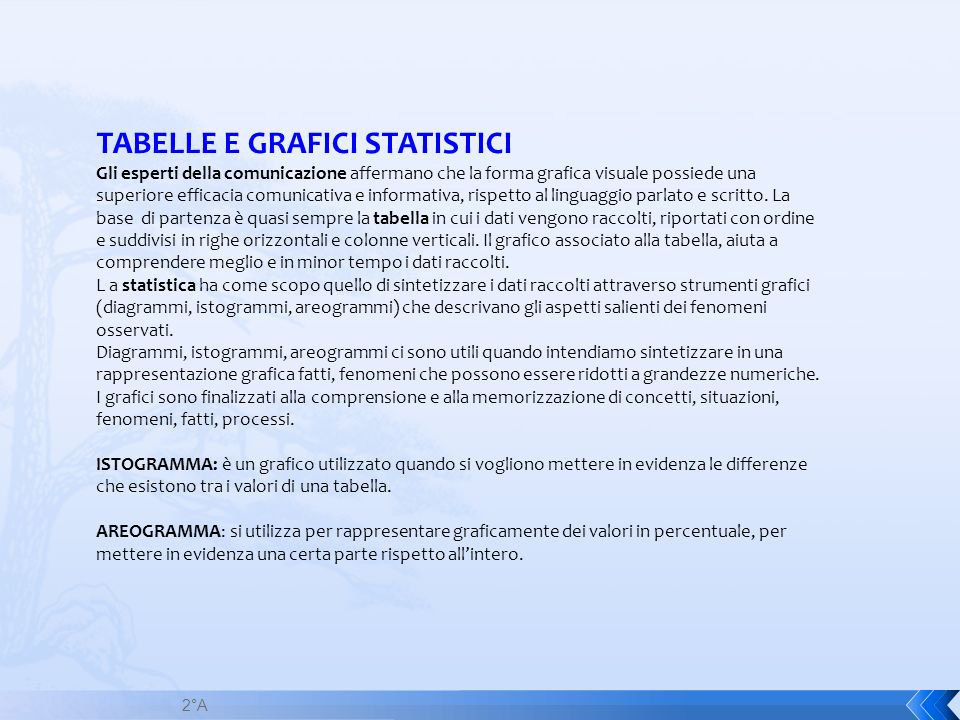 TABELLE E GRAFICI STATISTICI