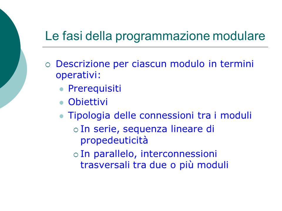 Le fasi della programmazione modulare
