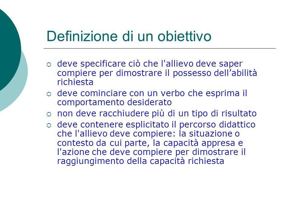 Definizione di un obiettivo