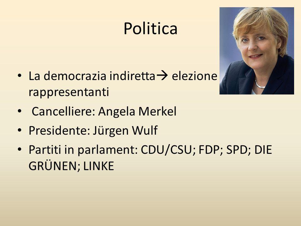 Politica La democrazia indiretta elezione di dei rappresentanti