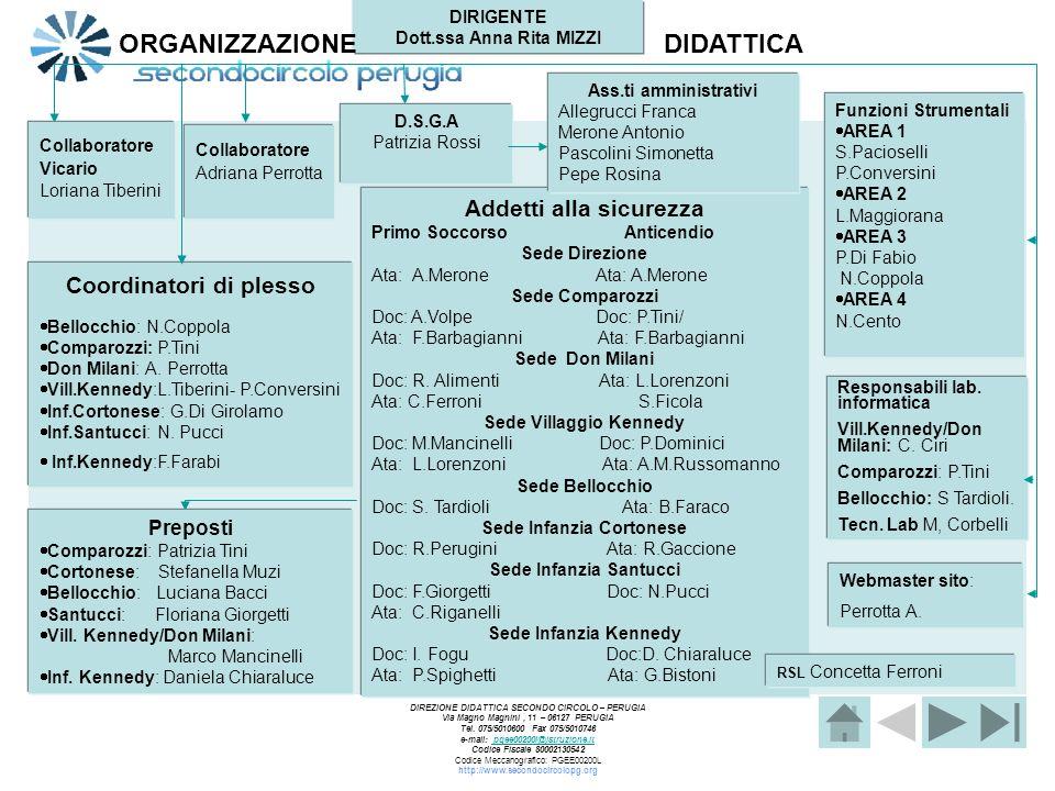 Dott.ssa Anna Rita MIZZI