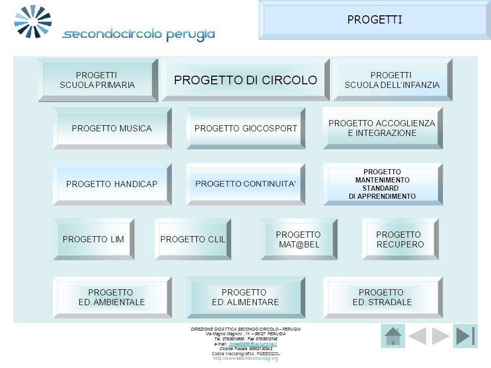 PROGETTO DI CIRCOLO PROGETTI PROGETTI SCUOLA PRIMARIA PROGETTI