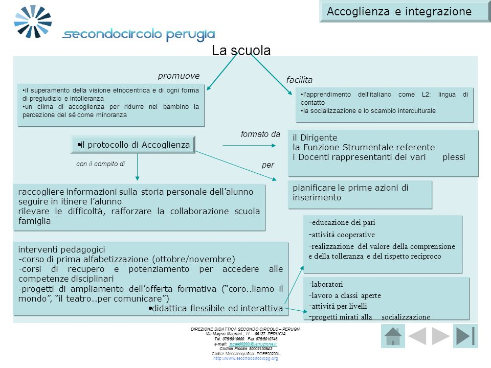 La scuola Accoglienza e integrazione promuove facilita formato da