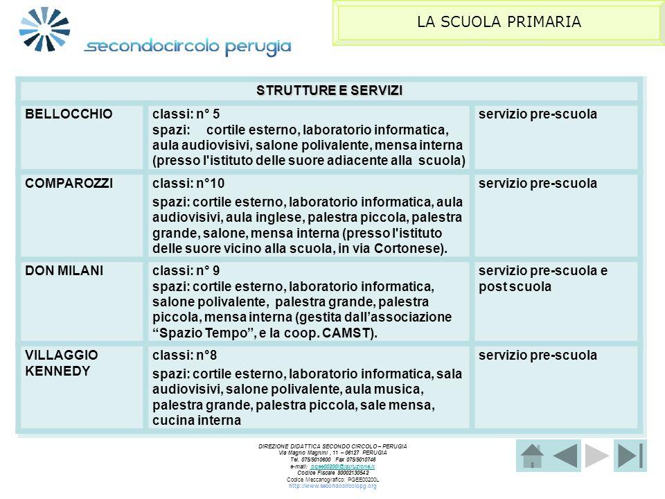 LA SCUOLA PRIMARIA STRUTTURE E SERVIZI BELLOCCHIO