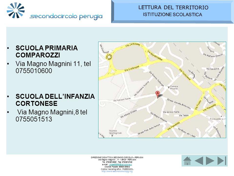SCUOLA PRIMARIA COMPAROZZI Via Magno Magnini 11, tel 0755010600
