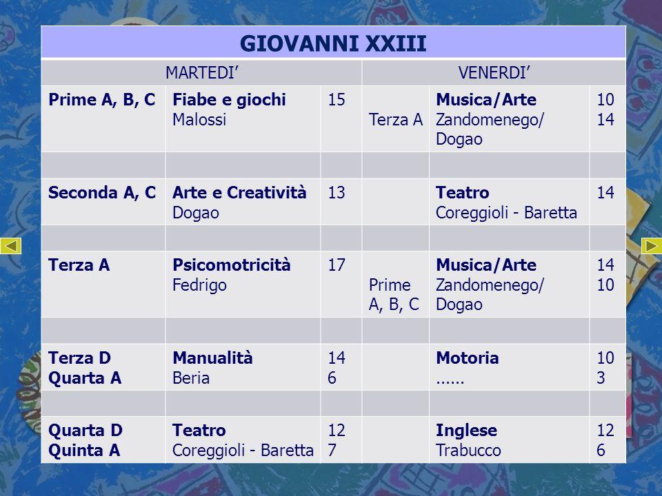 GIOVANNI XXIII MARTEDI' VENERDI' Prime A, B, C Fiabe e giochi Malossi