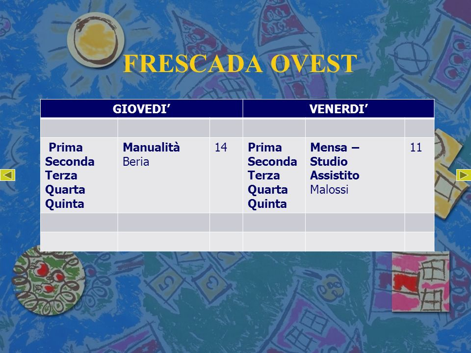 FRESCADA OVEST GIOVEDI' VENERDI' Prima Seconda Terza Quarta Quinta