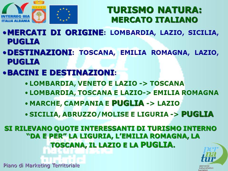 TURISMO NATURA: MERCATO ITALIANO