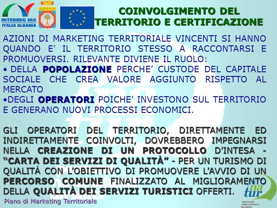 COINVOLGIMENTO DEL TERRITORIO E CERTIFICAZIONE