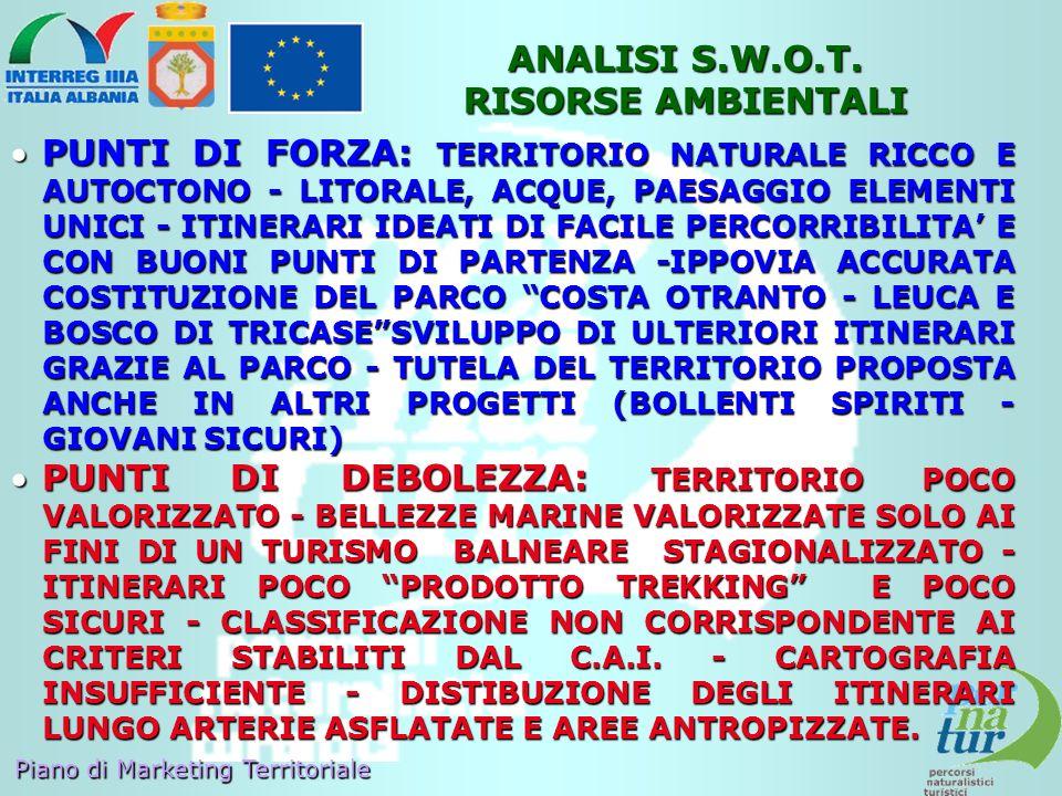 ANALISI S.W.O.T. RISORSE AMBIENTALI