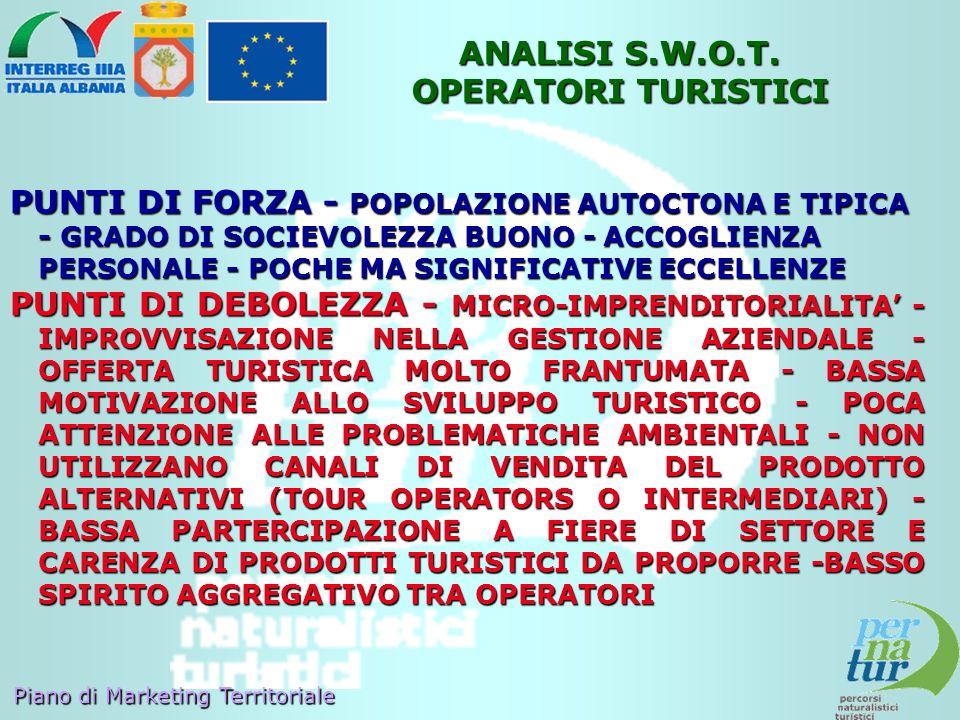 ANALISI S.W.O.T. OPERATORI TURISTICI