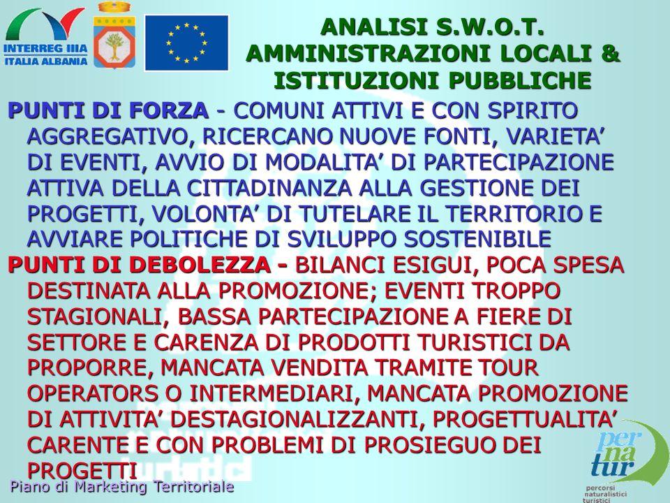 ANALISI S.W.O.T. AMMINISTRAZIONI LOCALI & ISTITUZIONI PUBBLICHE