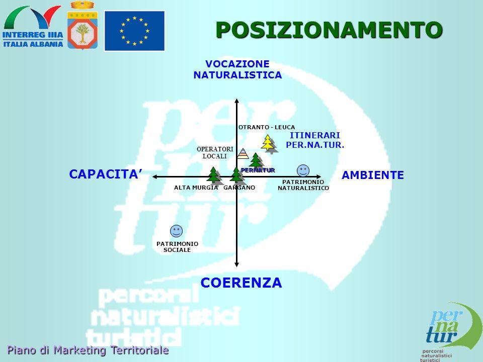 PATRIMONIO NATURALISTICO