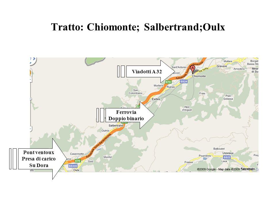 Tratto: Chiomonte; Salbertrand;Oulx