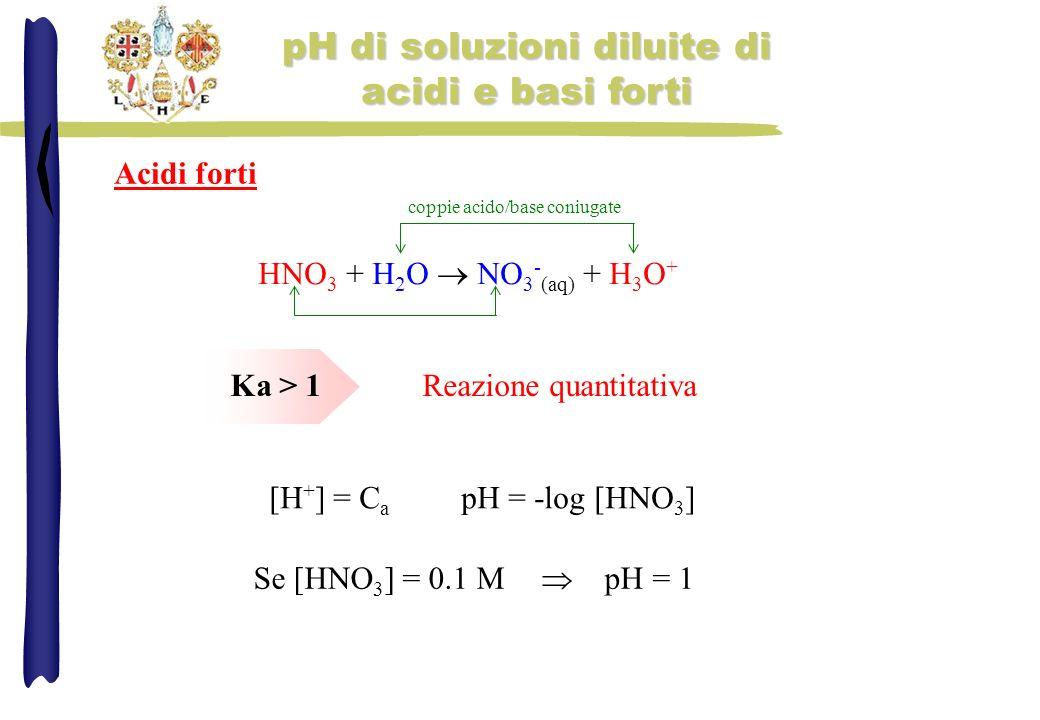 pH di soluzioni diluite di acidi e basi forti