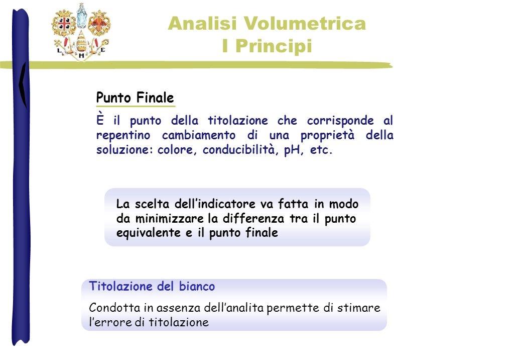 Analisi Volumetrica I Principi