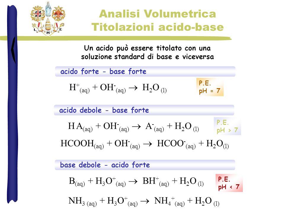Analisi Volumetrica Titolazioni acido-base