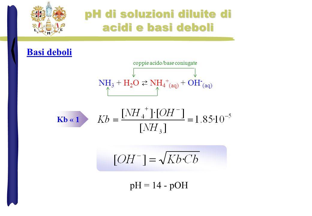 pH di soluzioni diluite di acidi e basi deboli
